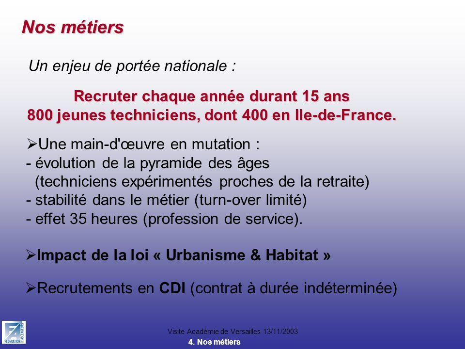 Nos métiers Un enjeu de portée nationale :
