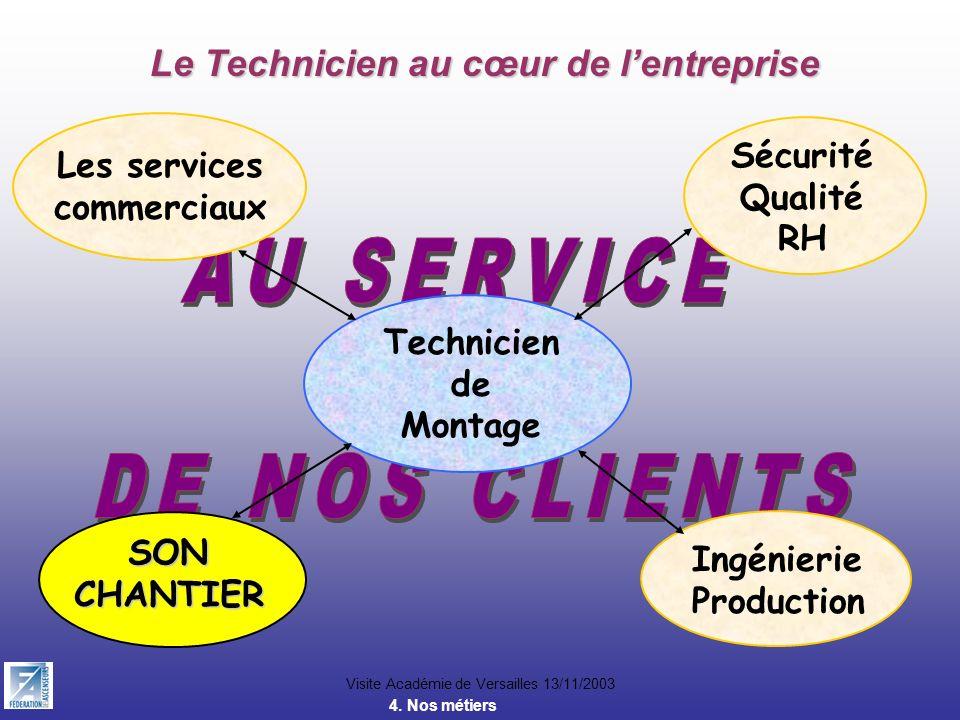 Le Technicien au cœur de l'entreprise