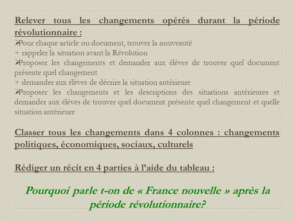 Relever tous les changements opérés durant la période révolutionnaire :