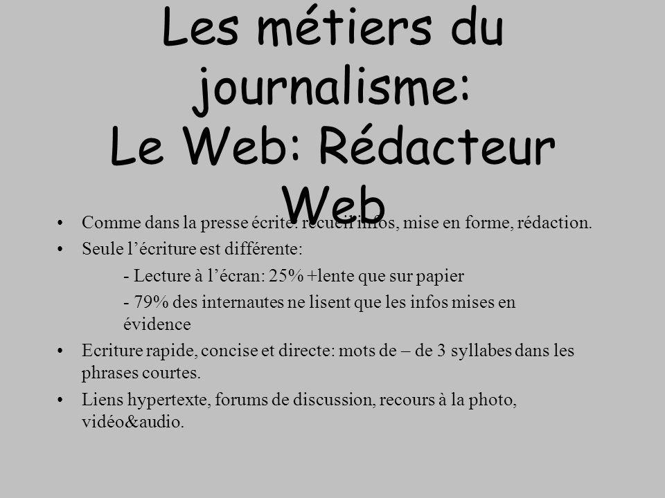 Les métiers du journalisme: Le Web: Rédacteur Web