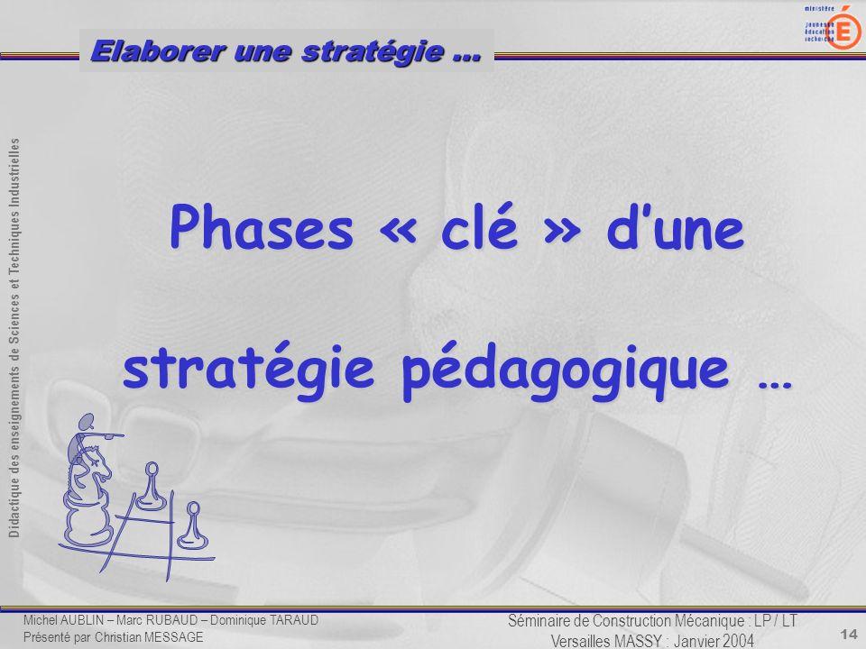 stratégie pédagogique …