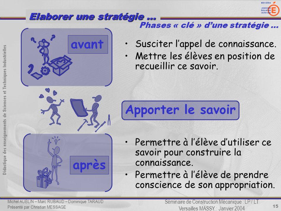 Phases « clé » d'une stratégie …