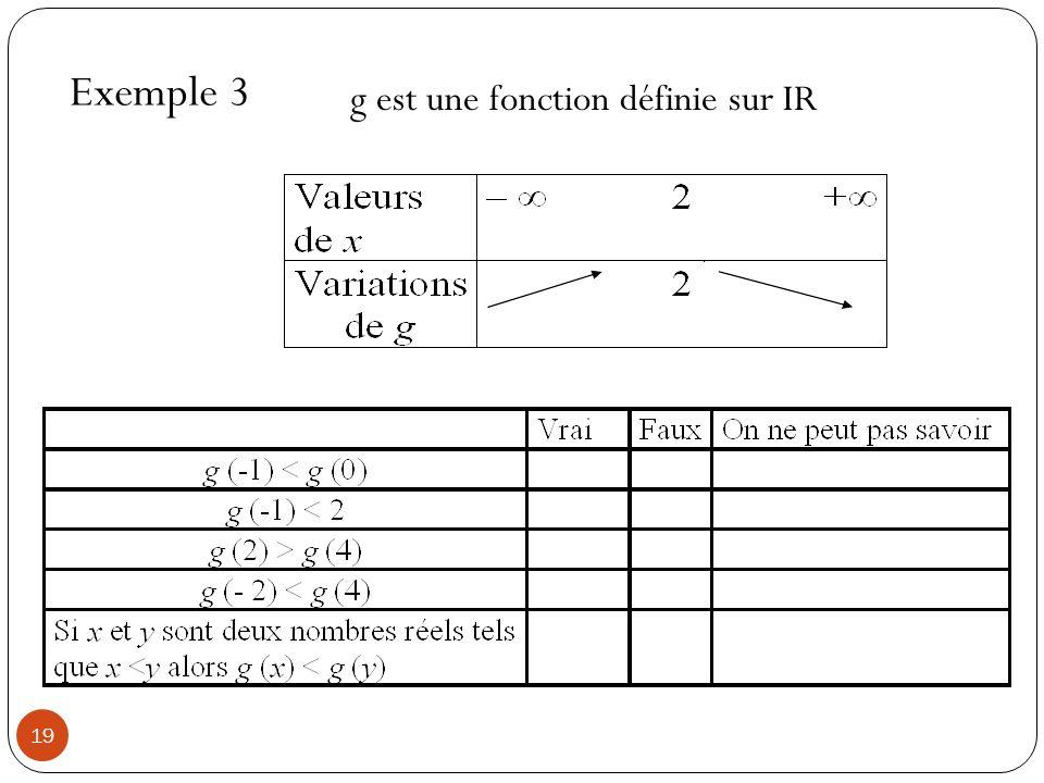 Exemple 3 g est une fonction définie sur IR