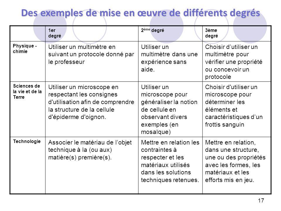 Des exemples de mise en œuvre de différents degrés