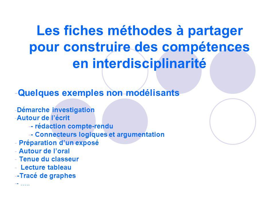 Les fiches méthodes à partager pour construire des compétences en interdisciplinarité