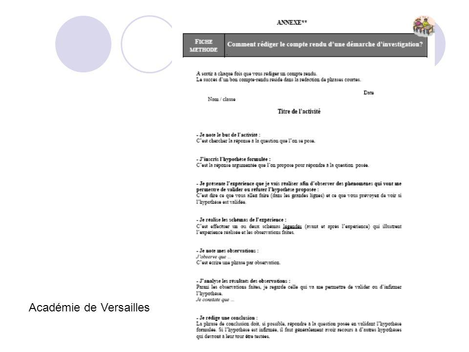 Académie de Versailles