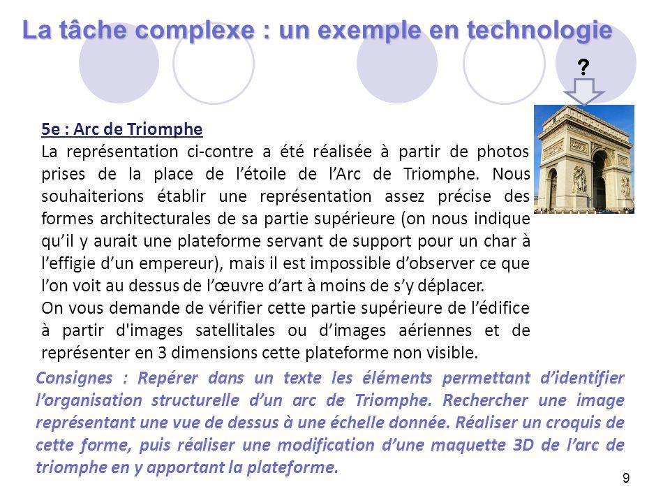 La tâche complexe : un exemple en technologie