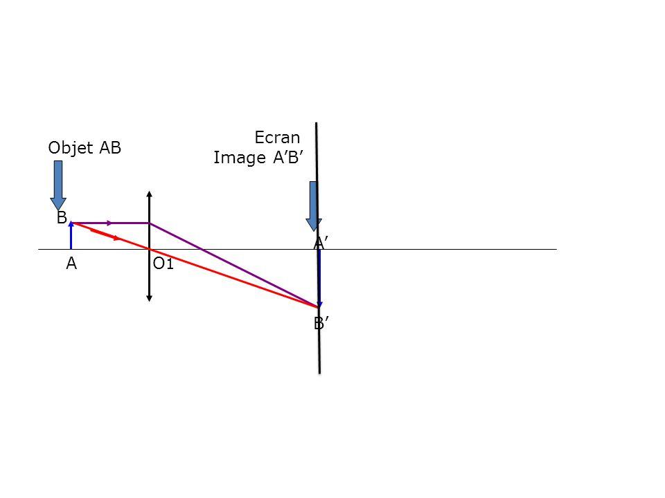 A' B' Ecran Image A'B' Objet AB B A O1