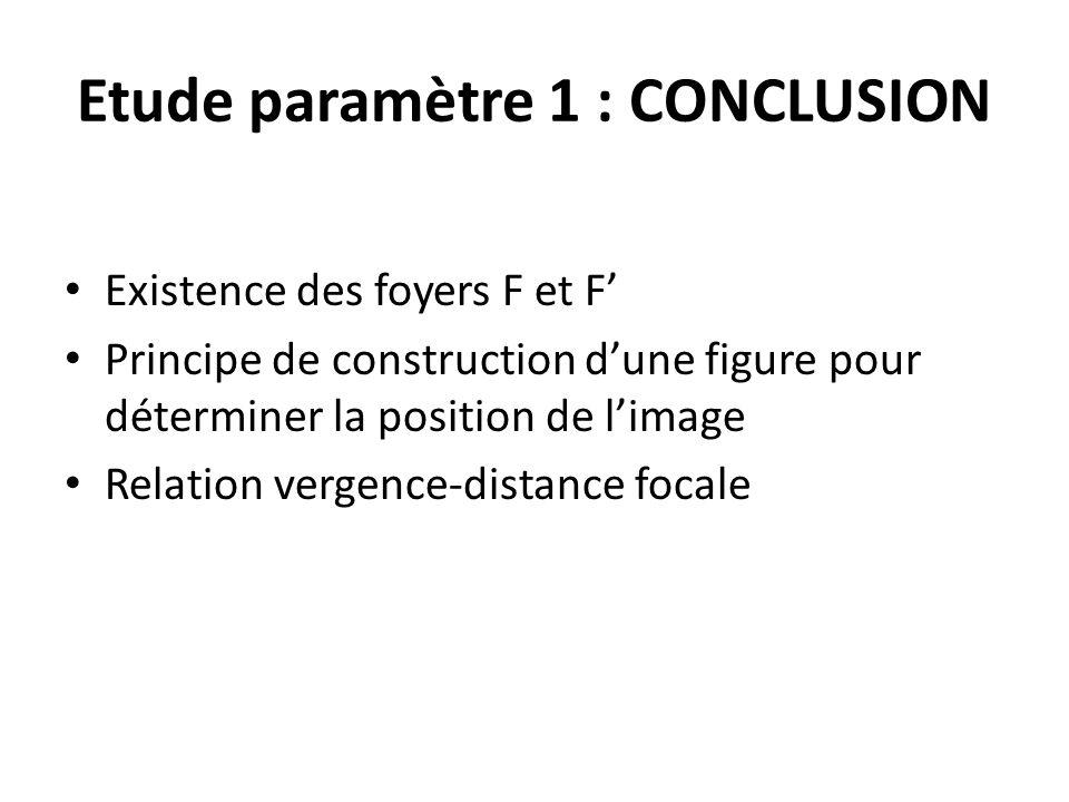 Etude paramètre 1 : CONCLUSION