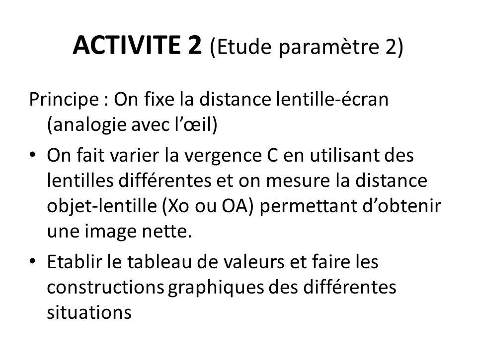 ACTIVITE 2 (Etude paramètre 2)