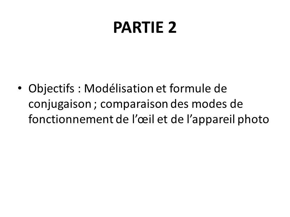 PARTIE 2 Objectifs : Modélisation et formule de conjugaison ; comparaison des modes de fonctionnement de l'œil et de l'appareil photo.