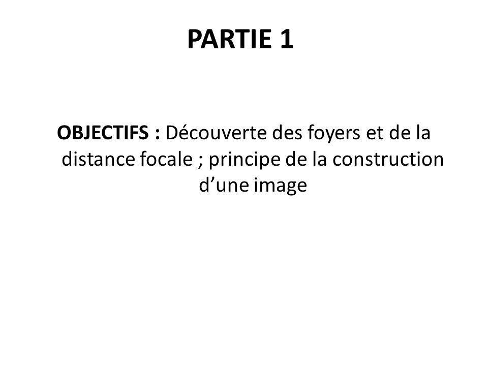 PARTIE 1 OBJECTIFS : Découverte des foyers et de la distance focale ; principe de la construction d'une image.