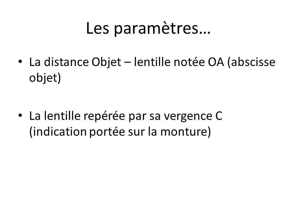 Les paramètres… La distance Objet – lentille notée OA (abscisse objet)
