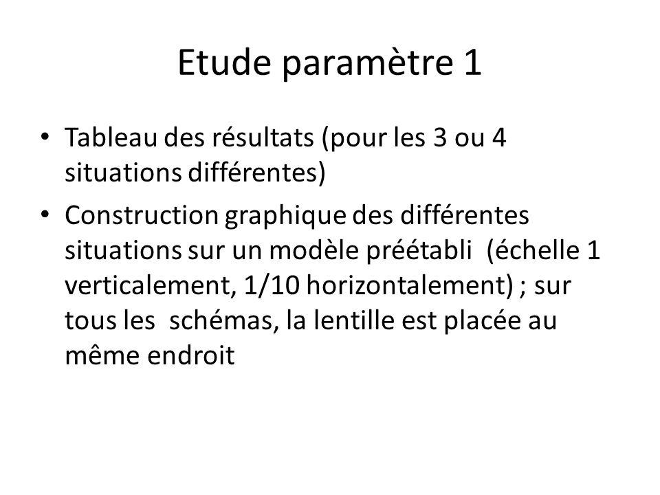 Etude paramètre 1 Tableau des résultats (pour les 3 ou 4 situations différentes)
