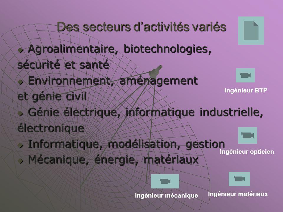 Des secteurs d'activités variés