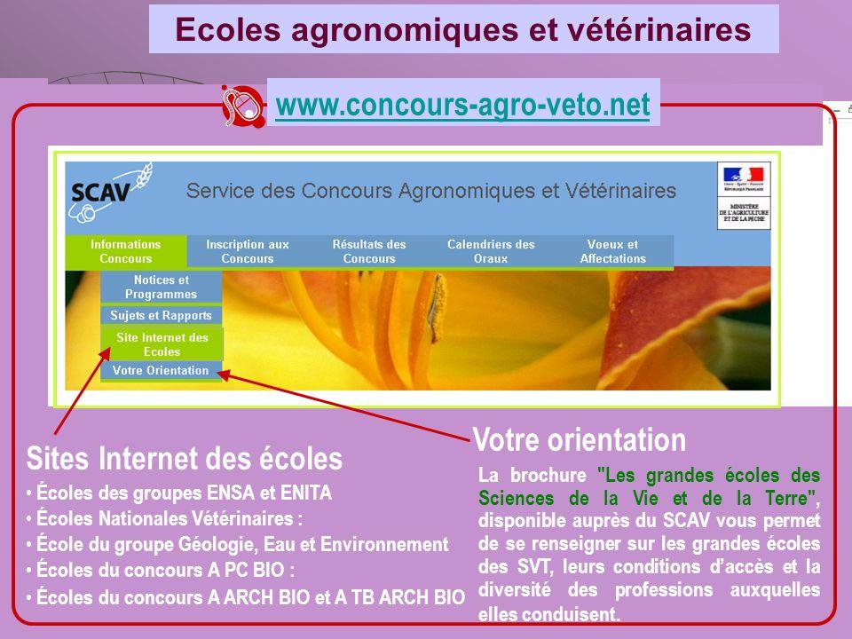 Ecoles agronomiques et vétérinaires