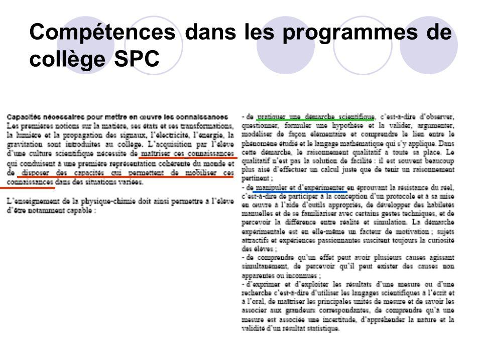 Compétences dans les programmes de collège SPC