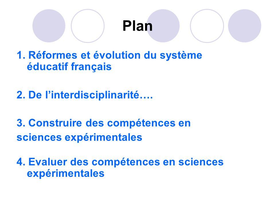 Plan 1. Réformes et évolution du système éducatif français