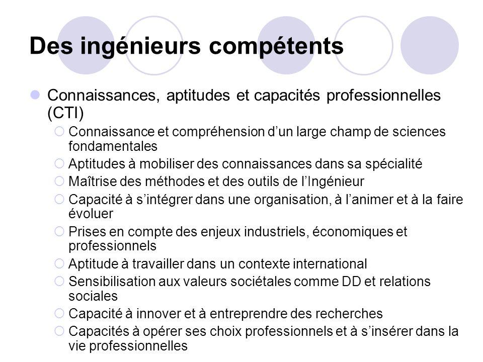 Des ingénieurs compétents