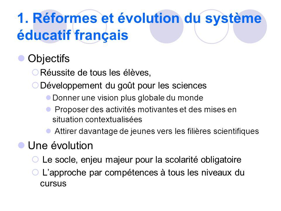 1. Réformes et évolution du système éducatif français