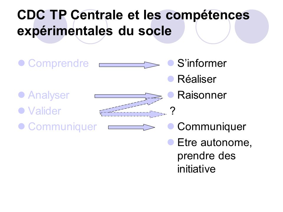 CDC TP Centrale et les compétences expérimentales du socle