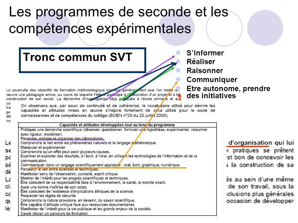 Les programmes de seconde et les compétences expérimentales