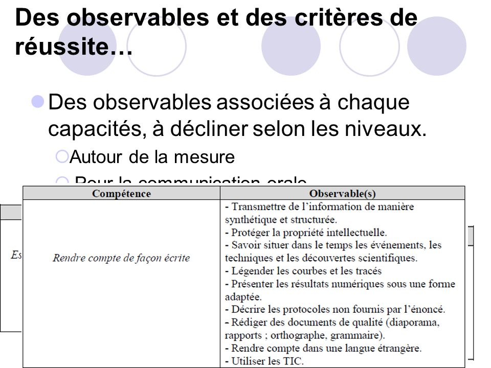 Des observables et des critères de réussite…