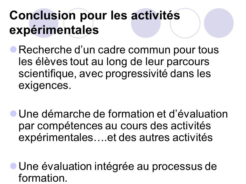Conclusion pour les activités expérimentales