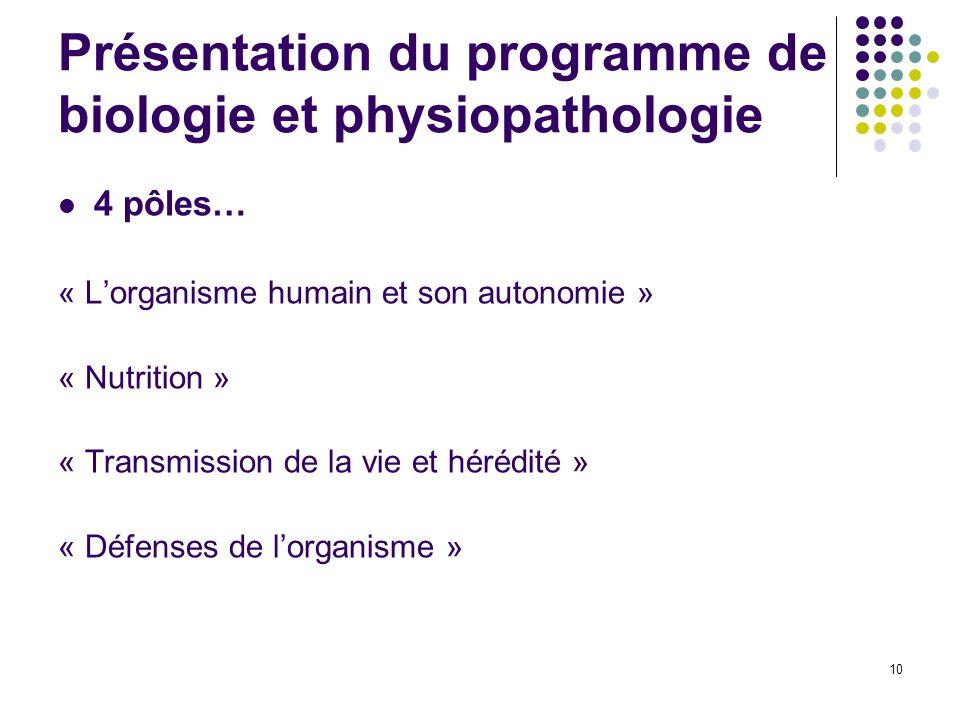 Présentation du programme de biologie et physiopathologie