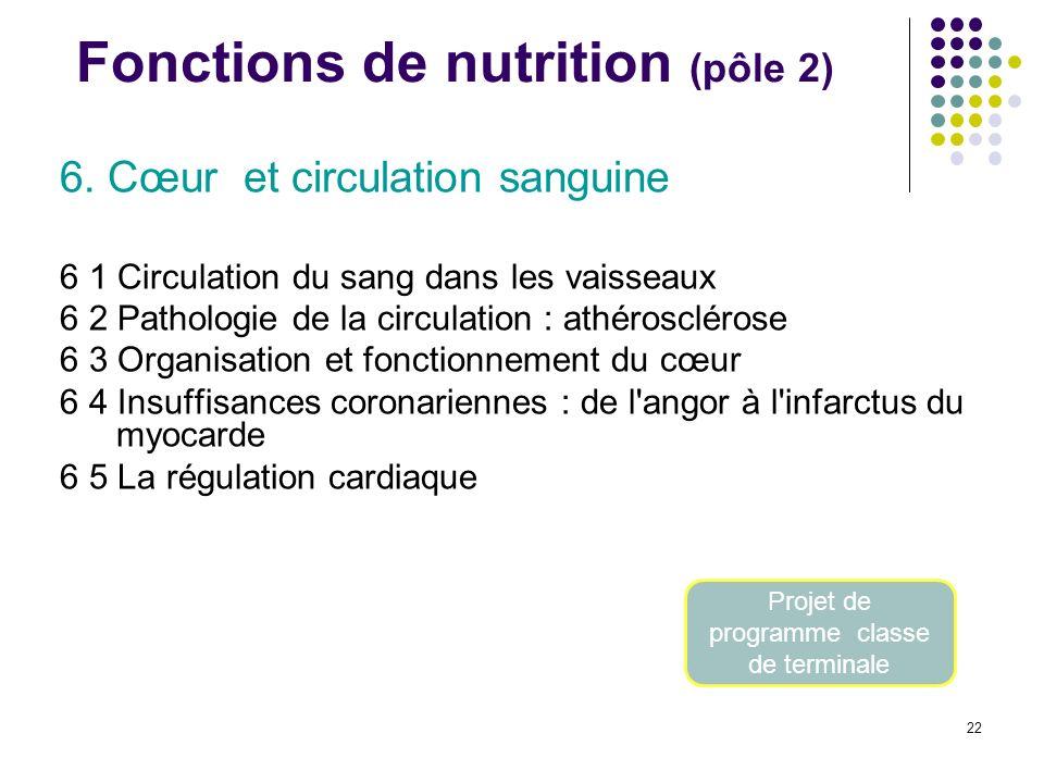 Fonctions de nutrition (pôle 2)