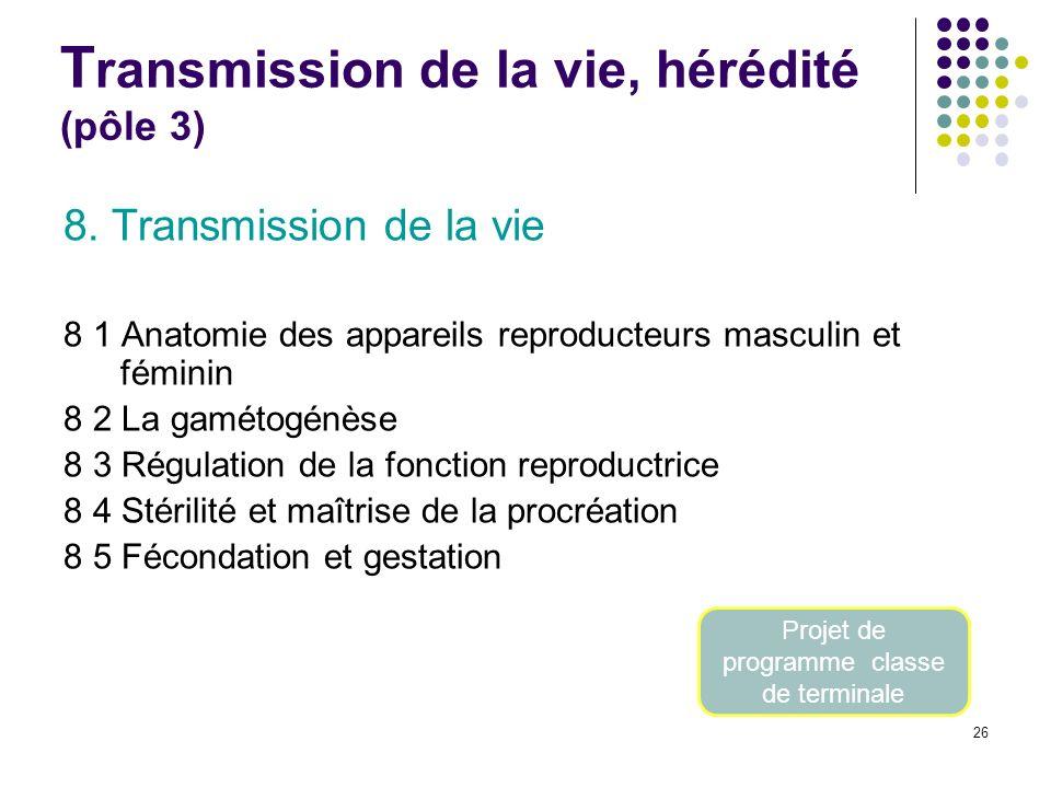 Transmission de la vie, hérédité (pôle 3)