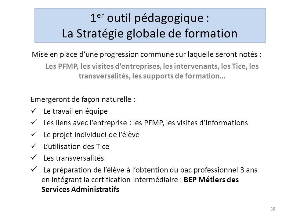 1er outil pédagogique : La Stratégie globale de formation