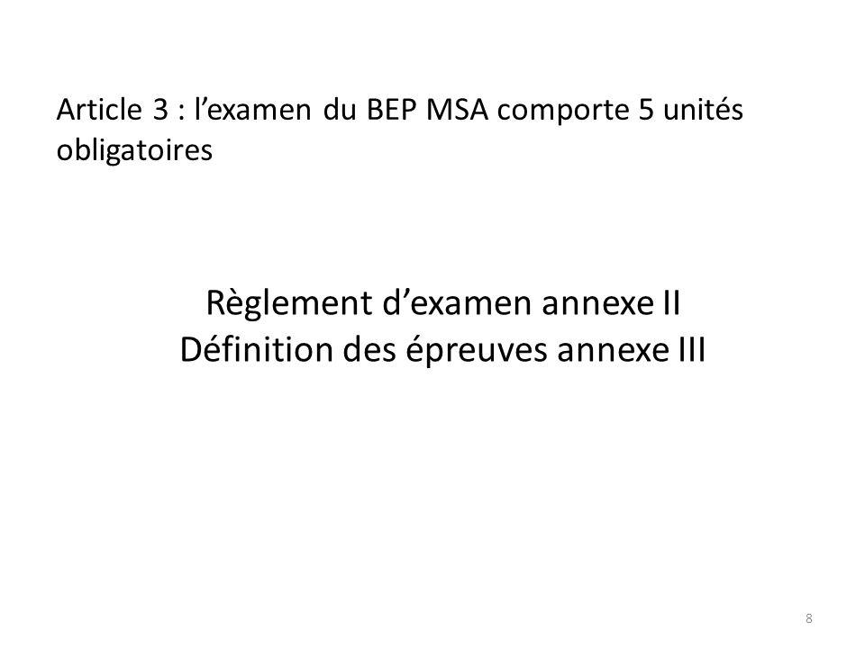 Règlement d'examen annexe II Définition des épreuves annexe III