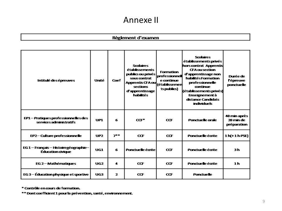Annexe II 9