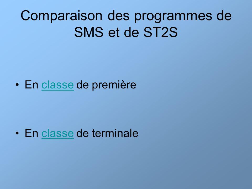 Comparaison des programmes de SMS et de ST2S