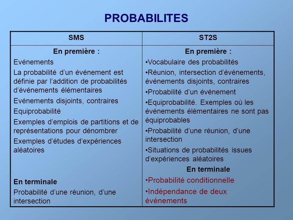 PROBABILITES Probabilité conditionnelle
