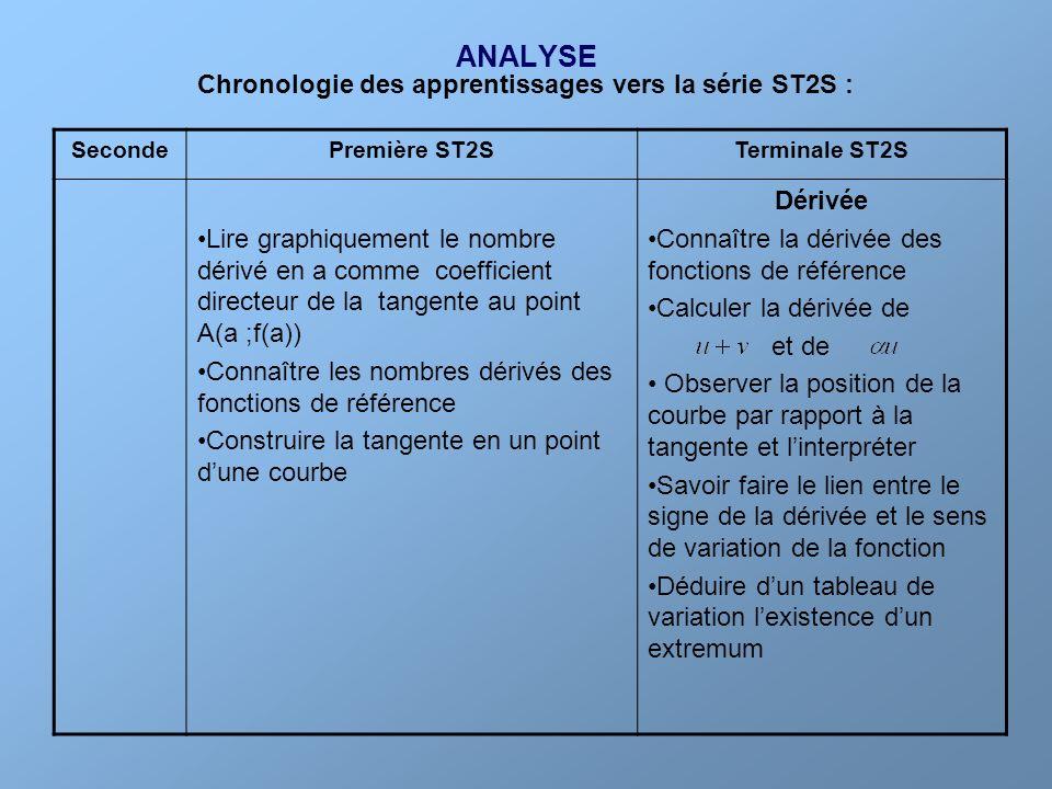 ANALYSE Chronologie des apprentissages vers la série ST2S :