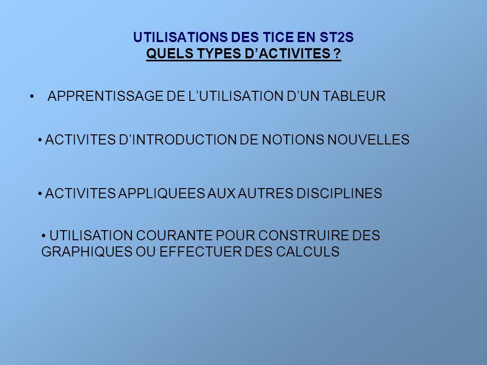 UTILISATIONS DES TICE EN ST2S QUELS TYPES D'ACTIVITES