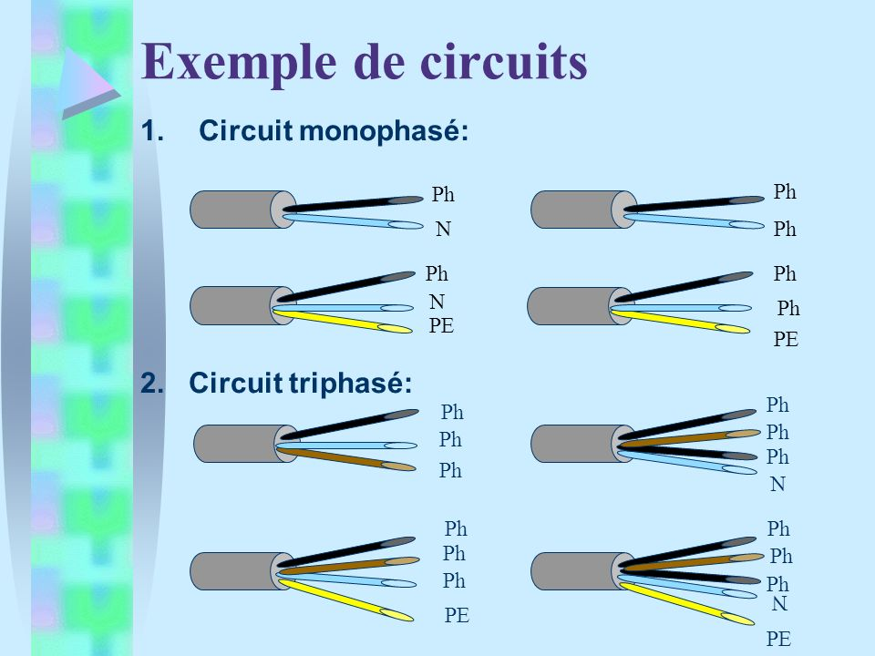 Exemple de circuits Circuit monophasé: 2. Circuit triphasé: Ph N Ph Ph