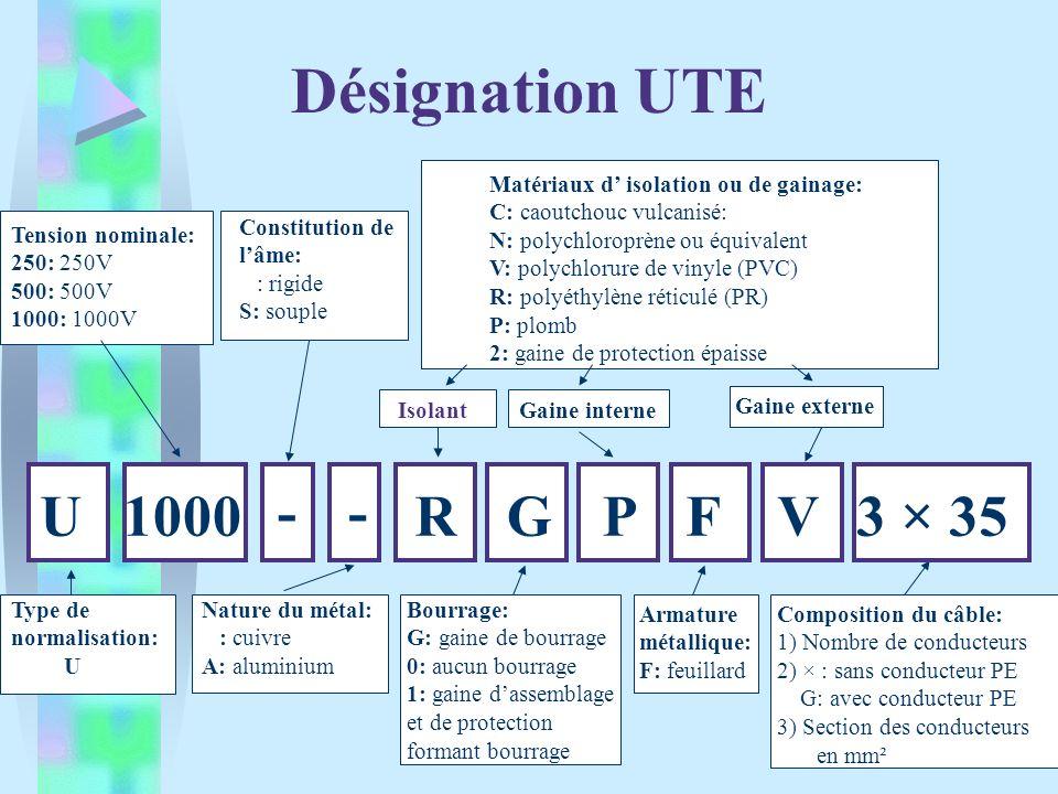 Désignation UTE U 1000 - R G P 3 × 35 F V