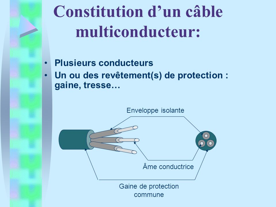 Constitution d'un câble multiconducteur: