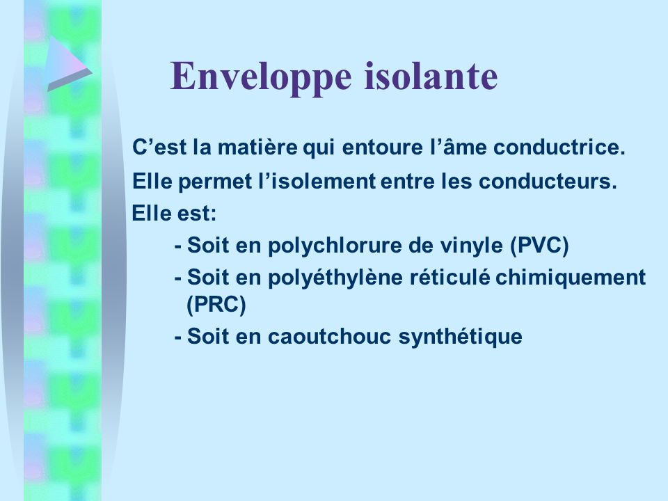 Enveloppe isolante C'est la matière qui entoure l'âme conductrice.
