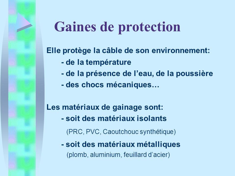 Gaines de protection Elle protège la câble de son environnement:
