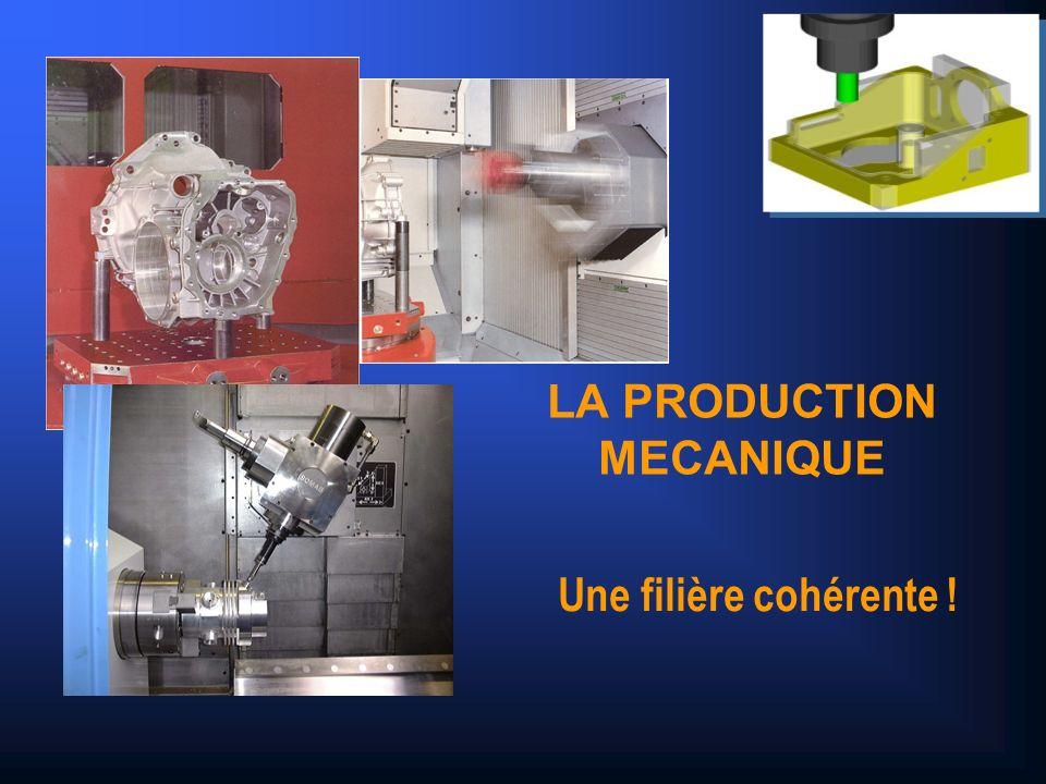 LA PRODUCTION MECANIQUE