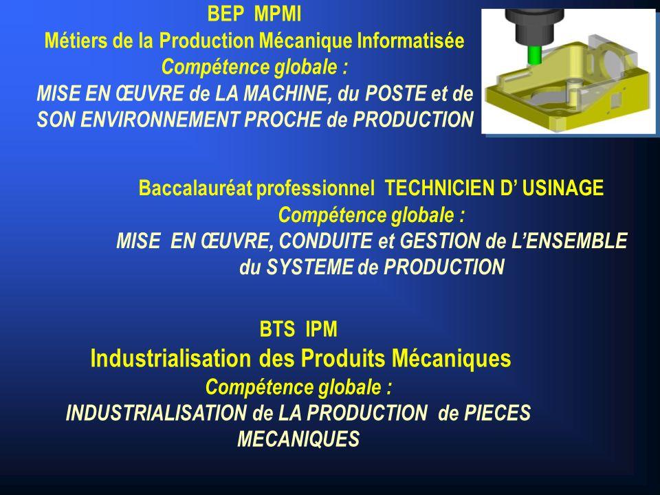 BEP MPMI Métiers de la Production Mécanique Informatisée Compétence globale : MISE EN ŒUVRE de LA MACHINE, du POSTE et de SON ENVIRONNEMENT PROCHE de PRODUCTION