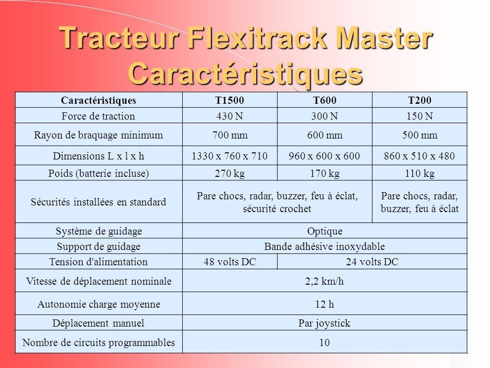 Tracteur Flexitrack Master Caractéristiques