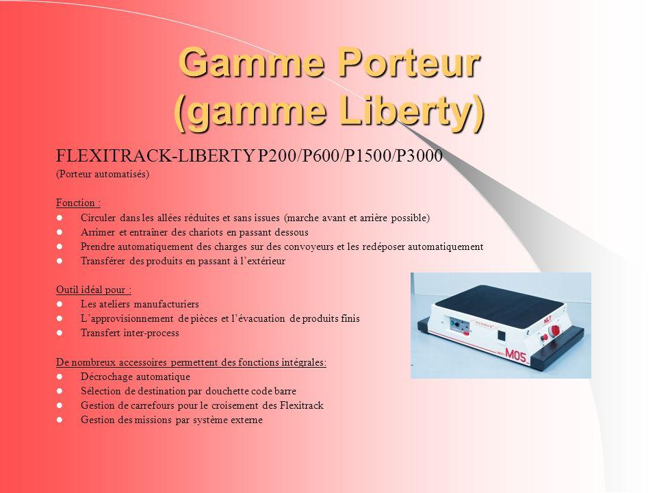 Gamme Porteur (gamme Liberty)