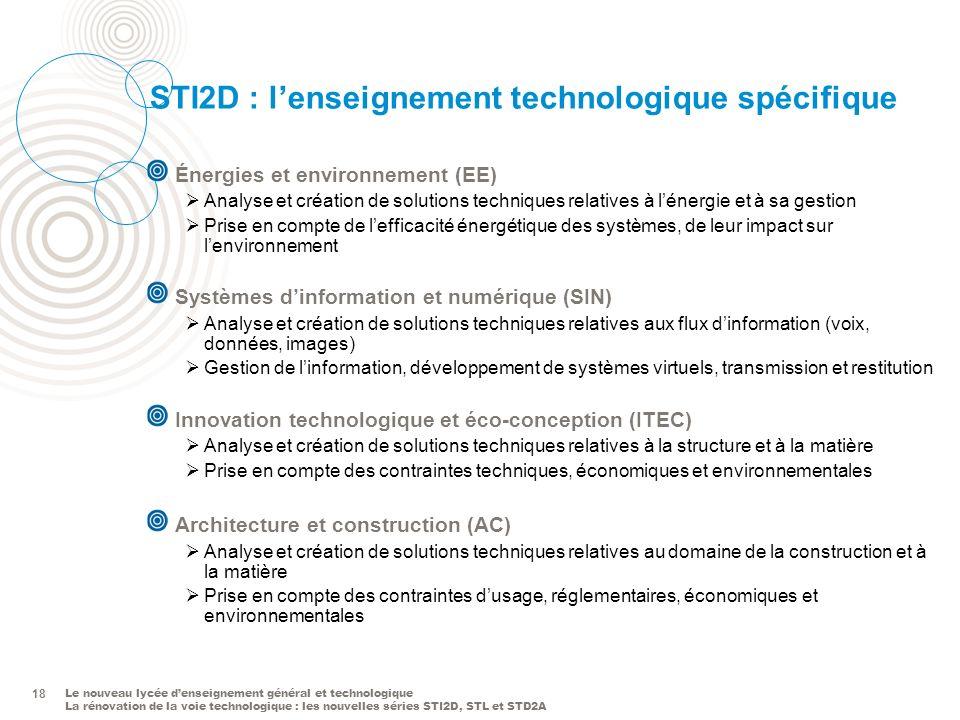 STI2D : l'enseignement technologique spécifique