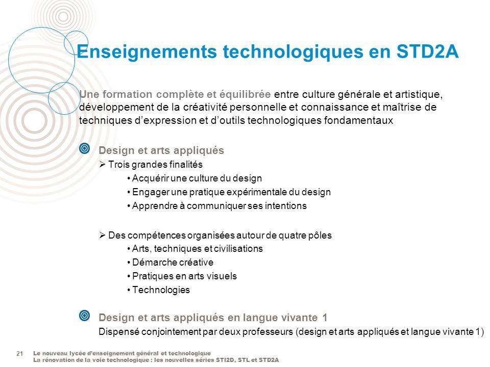Enseignements technologiques en STD2A