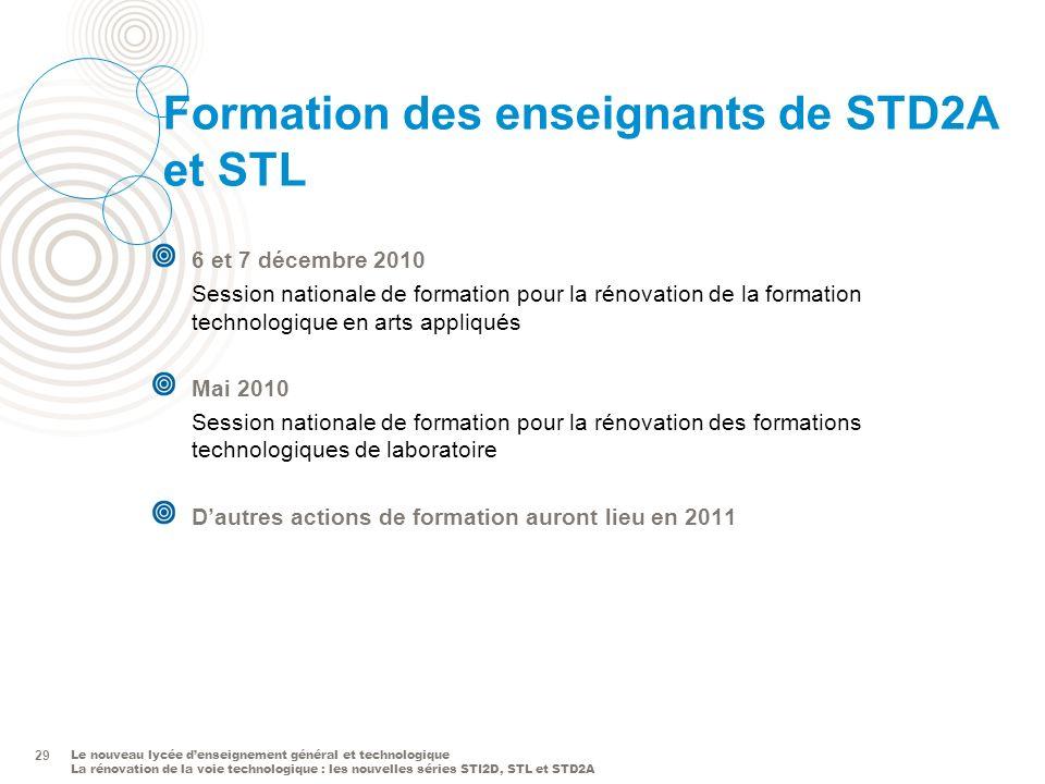 Formation des enseignants de STD2A et STL